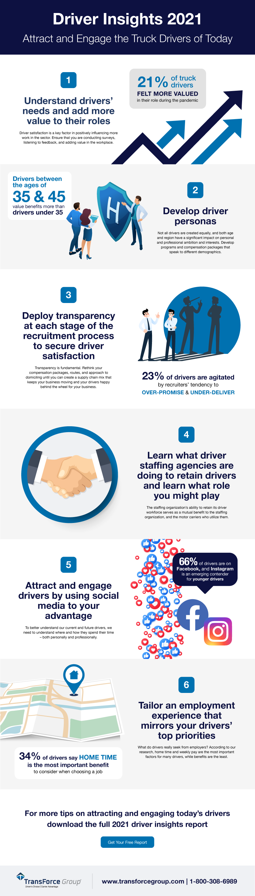 Infographics-Driver_Insights-2021-infographic